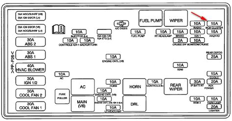 2005 Chrysler 300 Fuse Box Diagram 300c Diagram 300c Free Engine Image For User