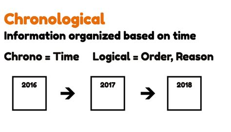 time order pattern of organization words time order pattern of organization words 8 time tested