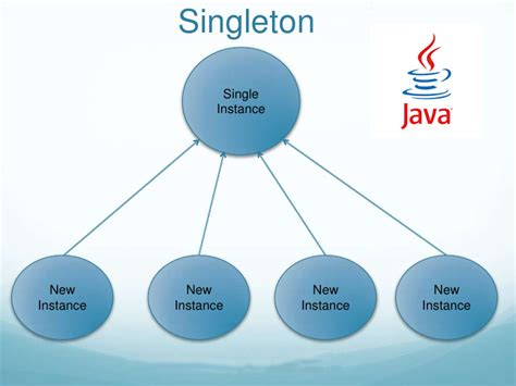 singleton pattern java enum exle java singletons using enum dzone java