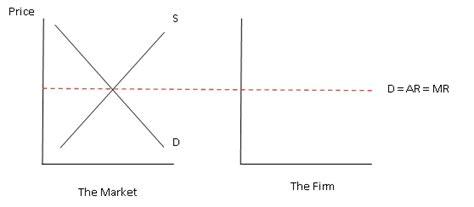 The Ramblings Of An Economics Student Principles Of