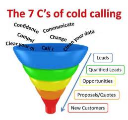 cold calling template cold call script template bestsellerbookdb