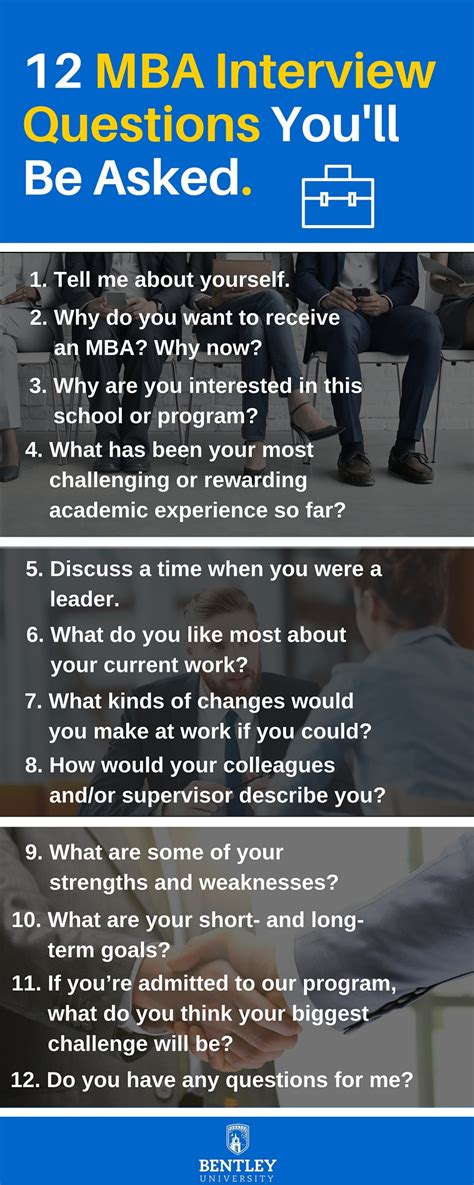 What Questions To Ask Your Mba Interviewer by 12 Mba Questions You Ll Be Asked Preparedu