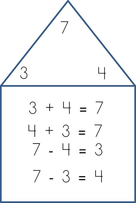 fact family house search results for multiplication and division fact families calendar 2015