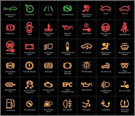 bmw dashboard symbols bmw exclamation symbol autos weblog
