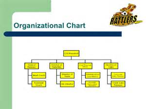 club structure template business plan mls team