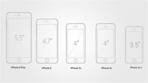 the evolution of iphone screen size bestmobile