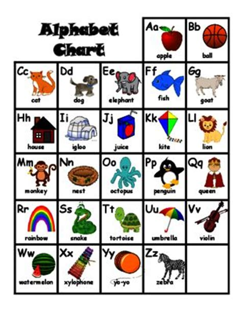 alphabet chart from kindergartenswag on teachersnotebook
