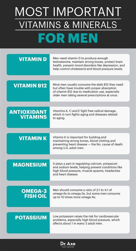 best vitamins the best vitamins for health food is medicine