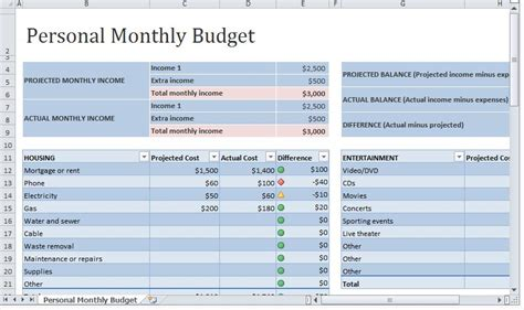 Personal Monthly Budget Template Personal Monthly Budget Spreadsheet Personal Expenses Excel Template