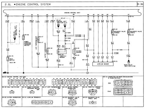 1991 mazda b2600i wiring diagram fuel injection engine