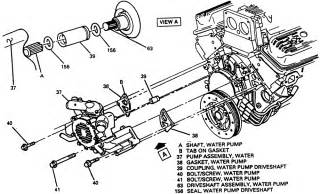 97 3800 v6 firebird engine diagram get free image about