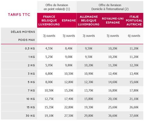 tarifs postaux 2017 l affranchissement livraison sous les ch 234 nes