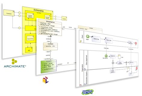 modelio bpmn diagram modelio new version 3 6 introduces archimate support