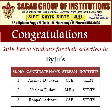 List Of Top Mba Colleges In Bhopal by List Of Cus Selection Student 2018 Sirt Bhopal