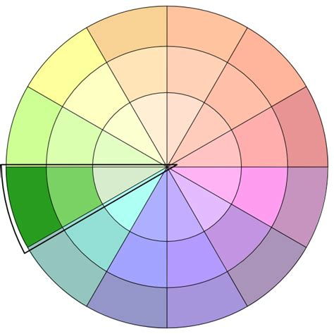 monochromatic color wheel how to use a color wheel