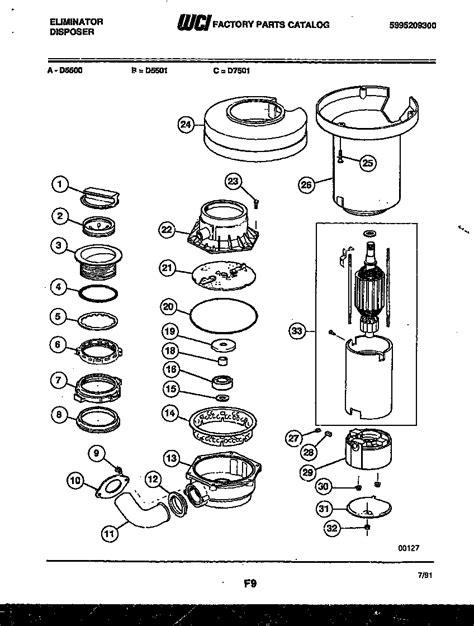 garbage disposal parts diagram frigidaire food disposer 5995209300 parts model d7501