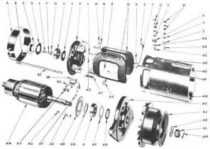 Jeep Name Generator Jeep Parts Catalogue Generator Assembly Bearing Type