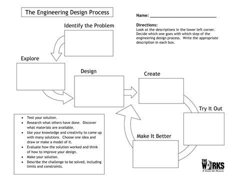 layout worksheet here s a nice graphic organizer for students on the