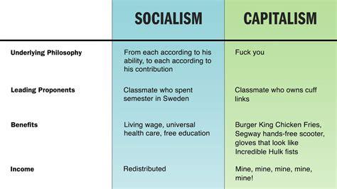 Socialism Vs Capitalism Essay by Socialism Vs Capitalism Chart Capitalism Vs Socialism Pronk Palisades Ayucar