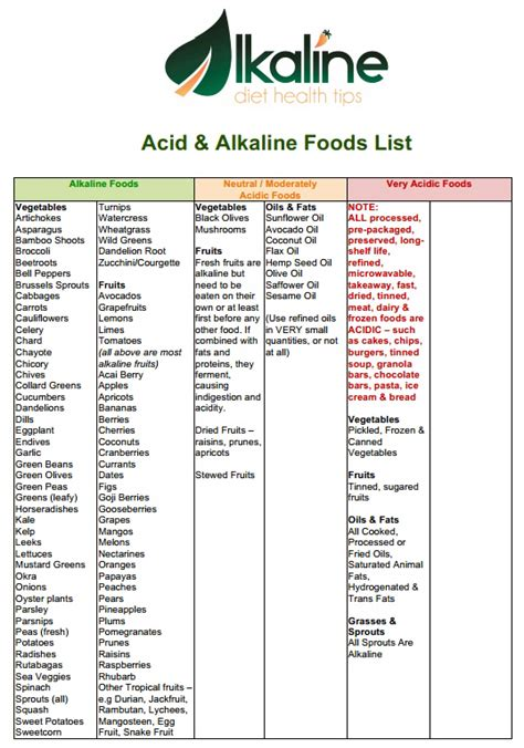 printable alkaline recipes blog archives comfortnews