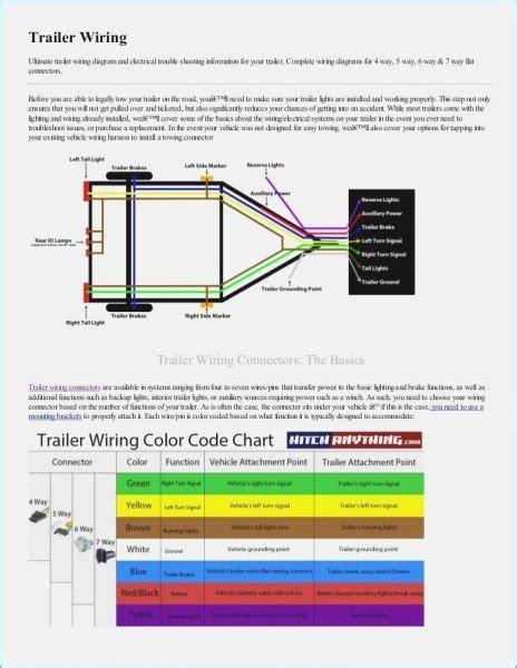 5 flat trailer wiring