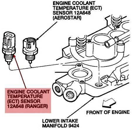 Ford Ranger Coolant Temperature Sensor Location 1996 Ford Ranger Heat Gauge Heat Gauge Not Working 3 0