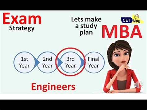 How To Study For An Mba by How To Study For Mba Cat Cet Frm 3rd Year Of Engineering