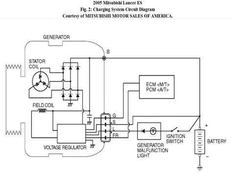 mitsubishi alternator wiring diagram pdf wiring diagrams