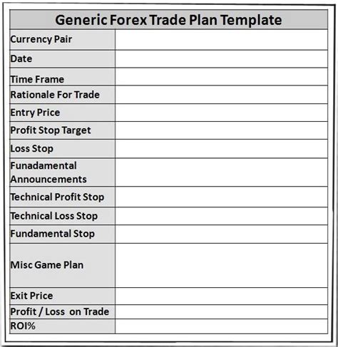 Trade Templates Red Lyon Group Forex Trading Plan Template