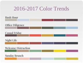 color trends for 2017 inspired color defined performance color trends 2016 2017