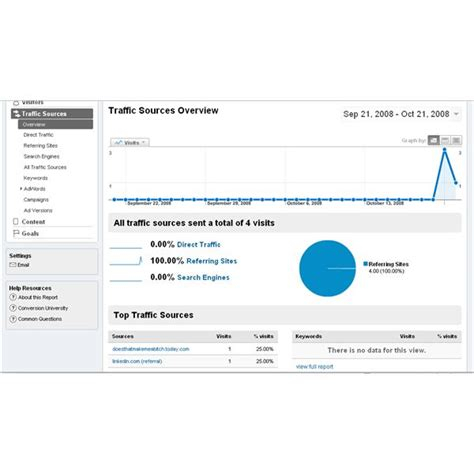 section 8 login learn more about your website traffic statistics