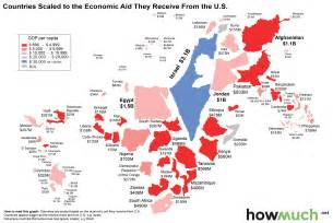 How Much Is A 2014 Countries Scaled To The Economic Aid They Receive From The
