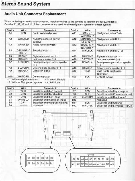 nissan pn2356nfrontier stereo wiring diagram nissan