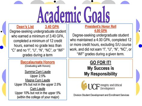 academic goals essay sle academic goals for college students essay