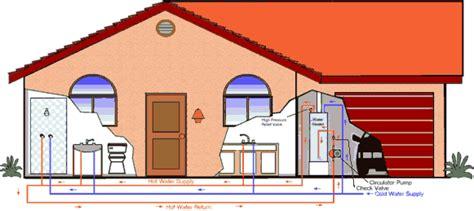 grundfos comfort system grundfos comfort system hot water recirculation soft