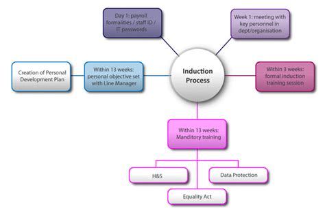 define induction welding define induction process 28 images and induction file invsde jpg wikimedia commons welding