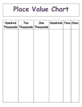 printable place value chart to hundreds place value to hundred thousands chart blank template