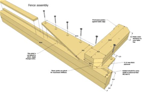 table saw fence plans table saw plans preview