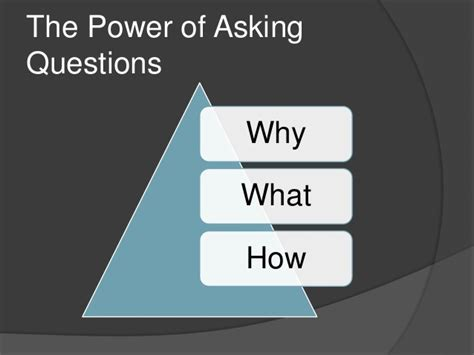 Ask More The Power Of Questions To Open Doors Uncover Ebook question everything the power of asking questions