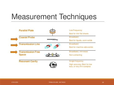 inductor measurement techniques inductor measurement techniques 28 images measure primary inductance 28 images lcr meters