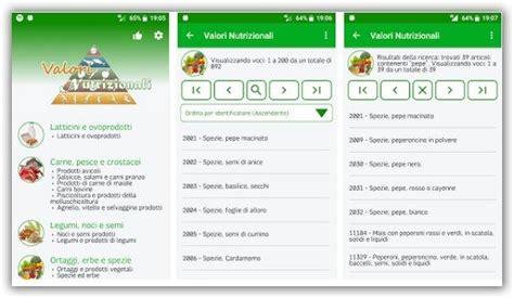 app calorie alimenti tabella alimenti app e risorse gratuite