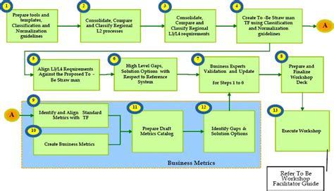 strawman diagram straw diagram wiring diagram schemes
