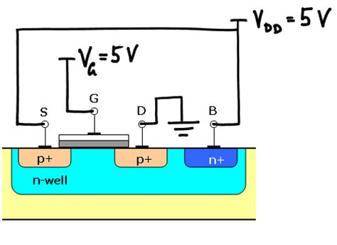 cmos resistor difference between cmos and mosfet