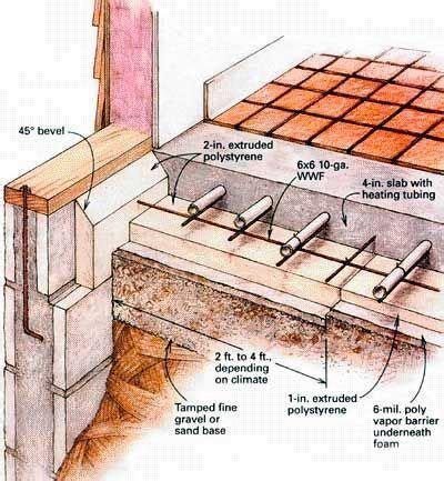 pex hydro radiant flooring depth on existing slab radiant floor heating diy hydronic radiant floor heating