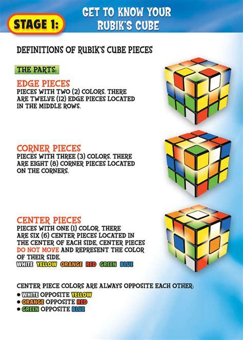 tutorial for solving the rubik s cube solving a 3 3 rubik s cube creativentechno