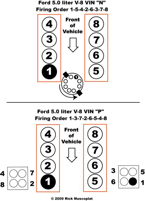 5 0 v8 ford firing order ricks free auto repair advice
