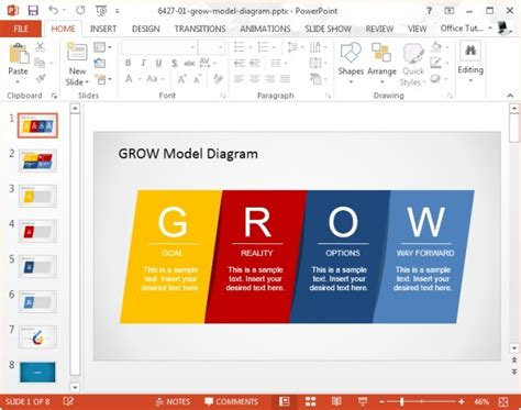 what is template in powerpoint what is grow model and how to use it in presentations