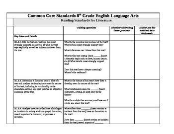 8th Grade Ela Common Core Lesson Ideas Phrased As