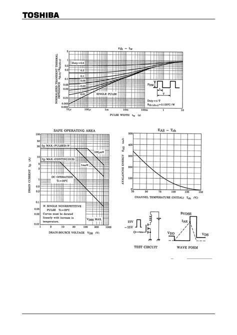 transistor k2545 datasheet transistor k2545 datasheet 28 images 2sk2545 k2545 datasheet k2545 pdf 2sk2545 datasheet4u