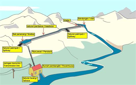 micro hydroelectric power micro hydro unit
